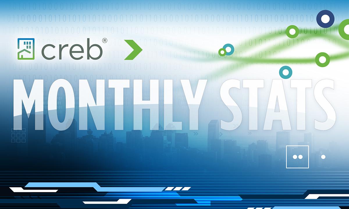 AJ Barkman - Monthly Stats